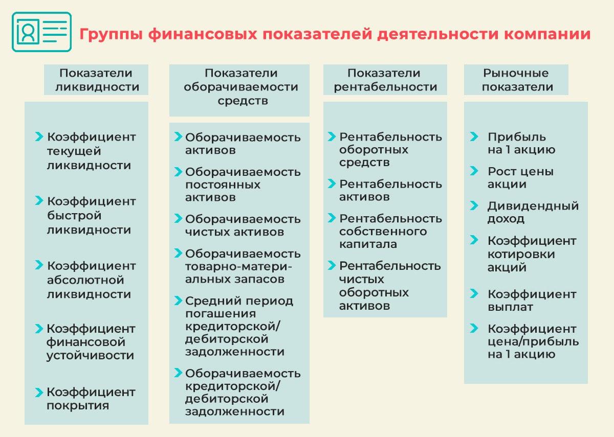 система показателей финансового анализа